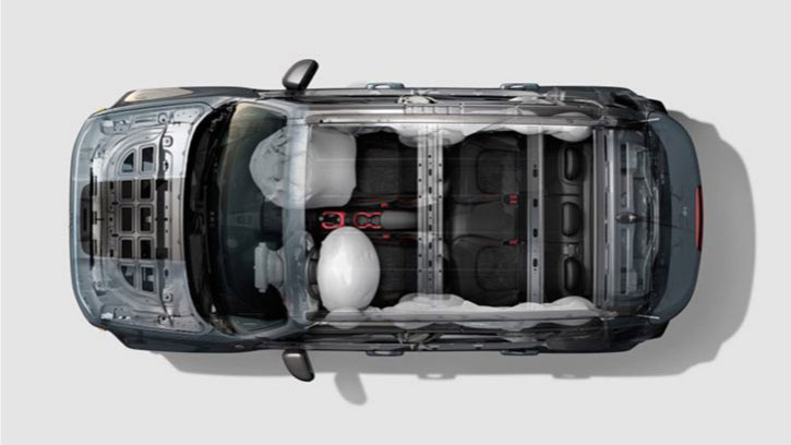Sistema di sicurezza di SUV Renegade